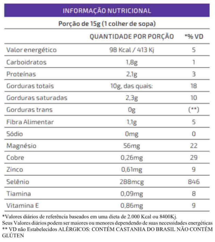 Informações Nutricionais Castanha do Brasil GHF